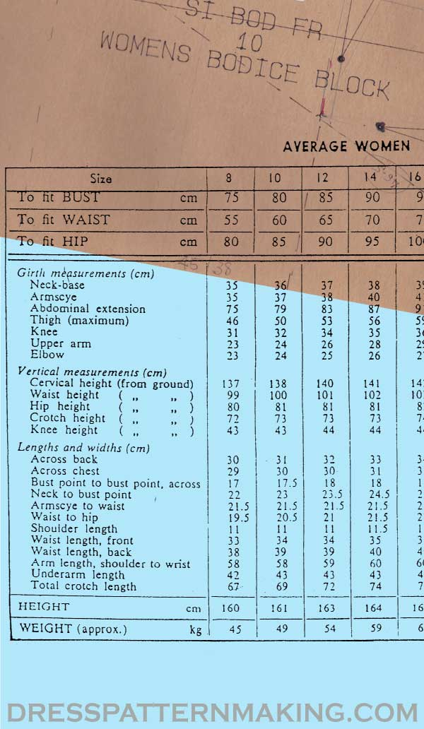 anthropometric-data