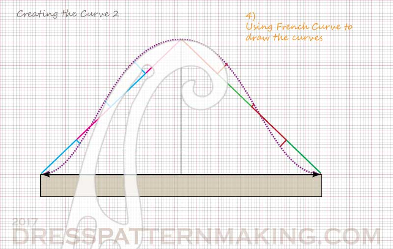 creating-the-curve-2
