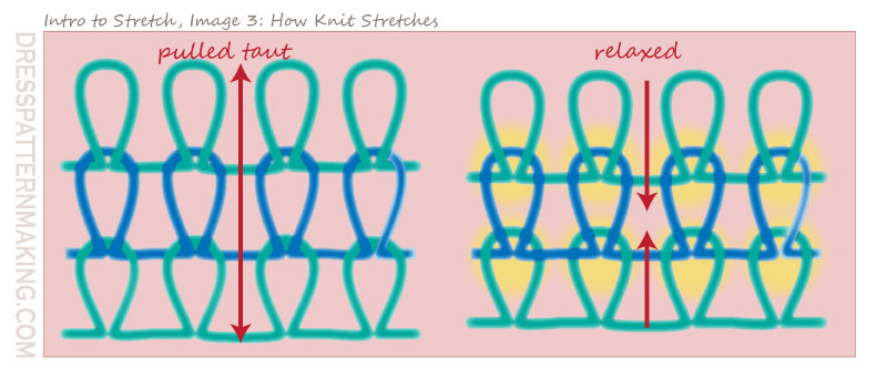 how knit stretches 2
