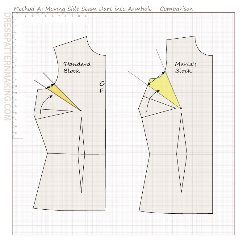 move sideseam dart into armhole