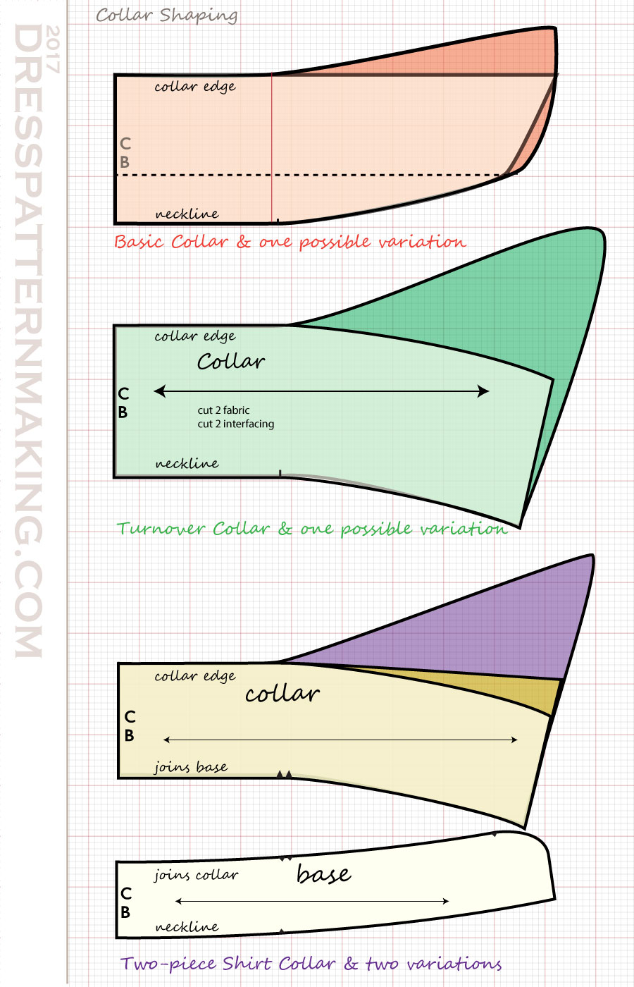 collar-shaping