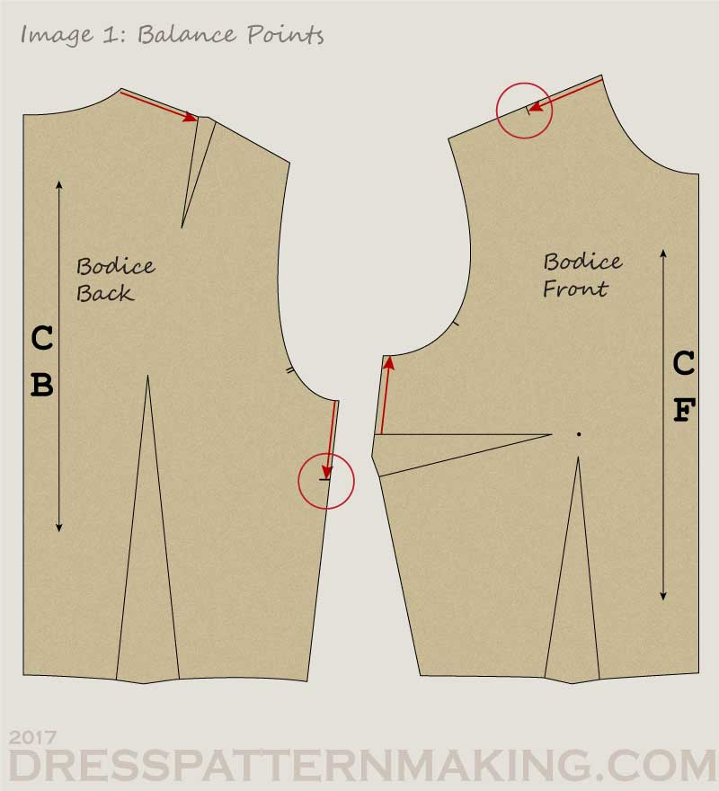 bodice blocks with balance points at dart and shoulder