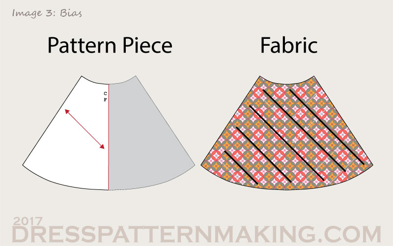 full skirt pattern piece placed on the bias