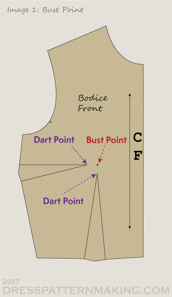 bust-point-01
